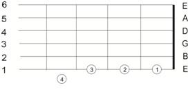 melatih-keluwesan-jari-kiri-untuk-bermain-gitar11
