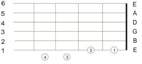 melatih-keluwesan-jari-kiri-untuk-bermain-gitar12