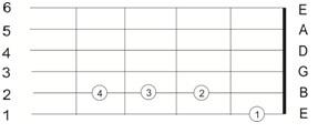 melatih-keluwesan-jari-kiri-untuk-bermain-gitar14