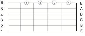 melatih-keluwesan-jari-kiri-untuk-bermain-gitar16