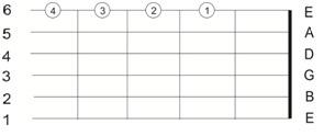 melatih-keluwesan-jari-kiri-untuk-bermain-gitar17