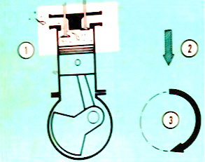 motor-bensin-1