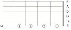 teknik-fingerpicking-jari-kanan-dalam-gitar-klasik10