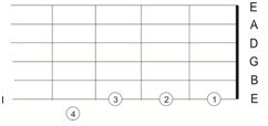 teknik-fingerpicking-jari-kanan-dalam-gitar-klasik11