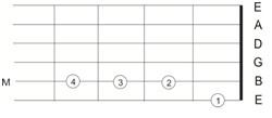 teknik-fingerpicking-jari-kanan-dalam-gitar-klasik14