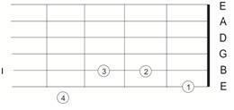 teknik-fingerpicking-jari-kanan-dalam-gitar-klasik15