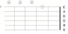 teknik-fingerpicking-jari-kanan-dalam-gitar-klasik16