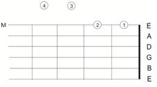 teknik-fingerpicking-jari-kanan-dalam-gitar-klasik5
