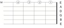 teknik-fingerpicking-jari-kanan-dalam-gitar-klasik7
