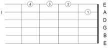teknik-fingerpicking-jari-kanan-dalam-gitar-klasik8