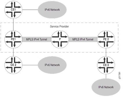 teknologi-mpls-menggunakan-ipv6_1
